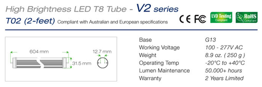 Led Tubes T8 60cm buizen specificaties en afmetingen