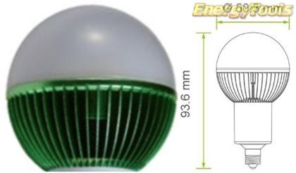 Led kogel E11 G19 230V 7W groen 170Lm 180° Epistar - led kogellampen